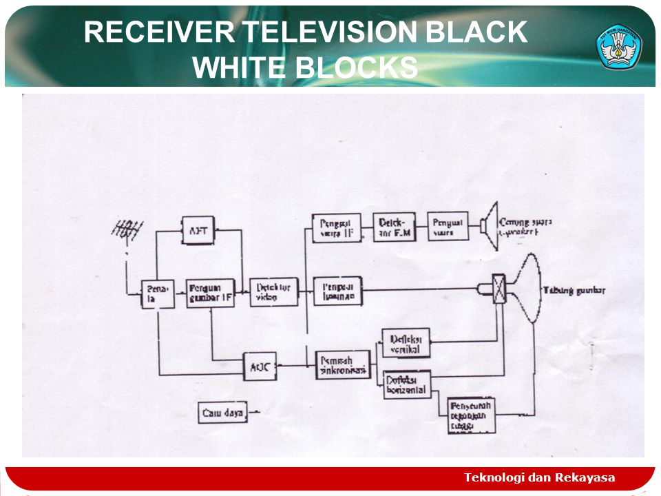 RECEIVER TELEVISION BLACK WHITE BLOCKS