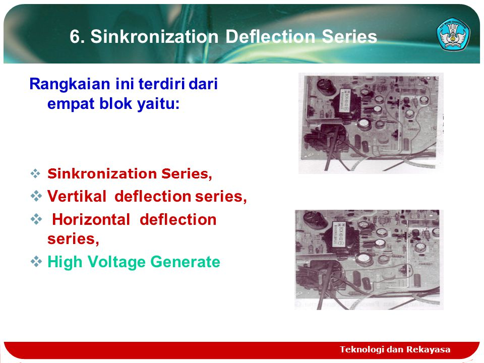 6. Sinkronization Deflection Series
