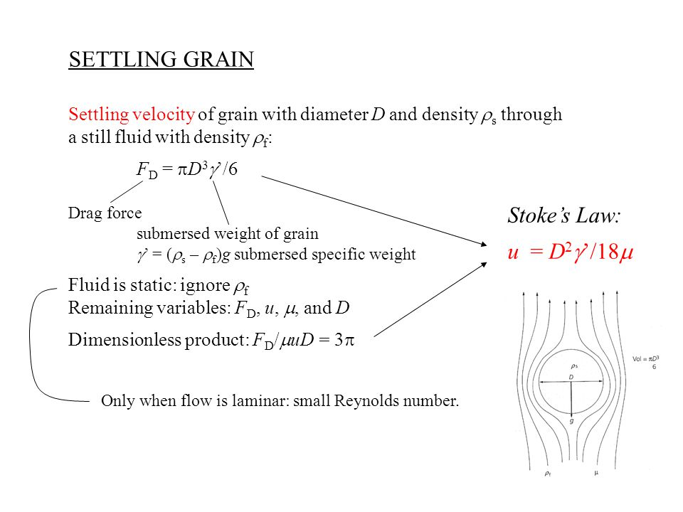 SETTLING GRAIN Stoke's Law: u = D2g'/18m