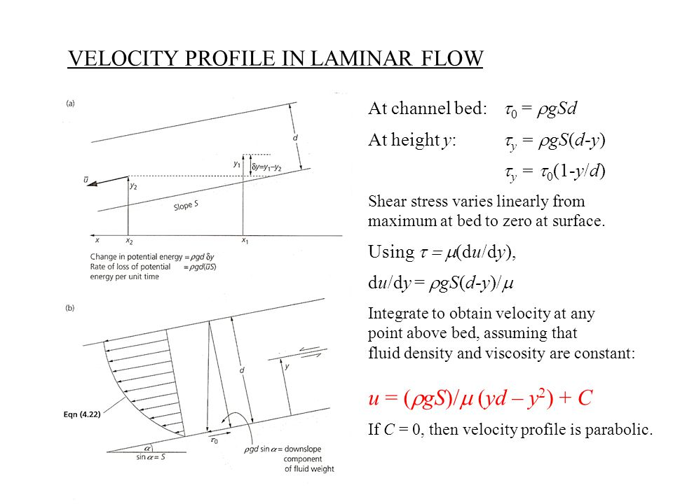 VELOCITY PROFILE IN LAMINAR FLOW