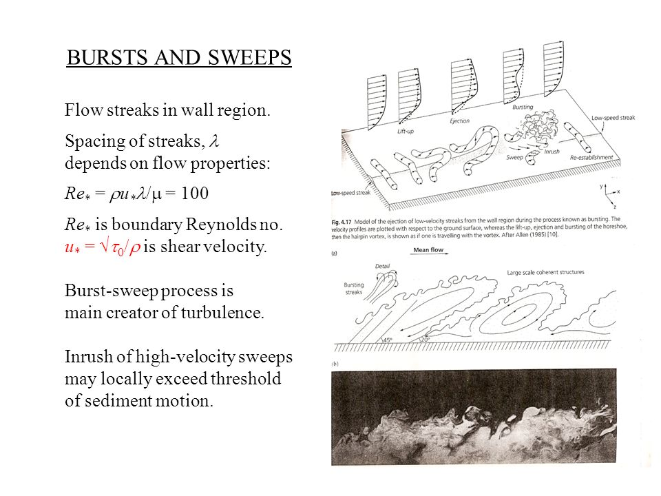 BURSTS AND SWEEPS Flow streaks in wall region. Spacing of streaks, l