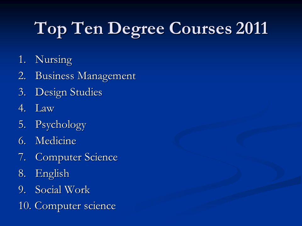 Top Ten Degree Courses 2011 1. Nursing 2. Business Management