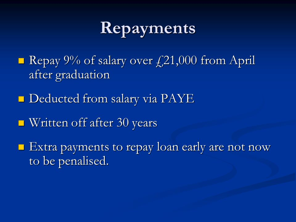 Repayments Repay 9% of salary over £21,000 from April after graduation