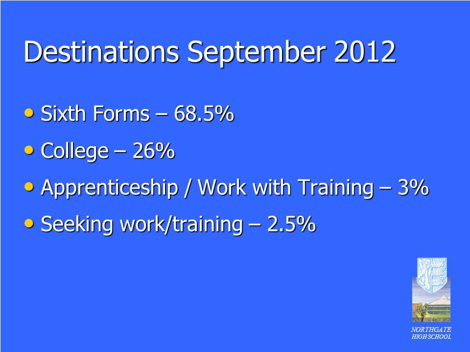 Destinations September 2012