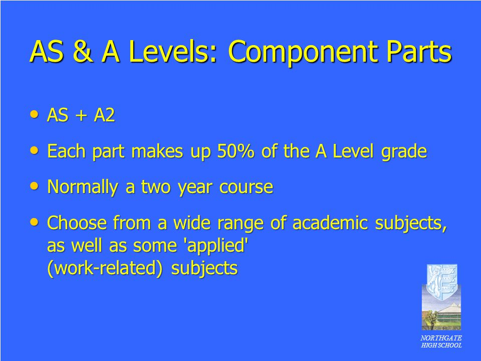 AS & A Levels: Component Parts