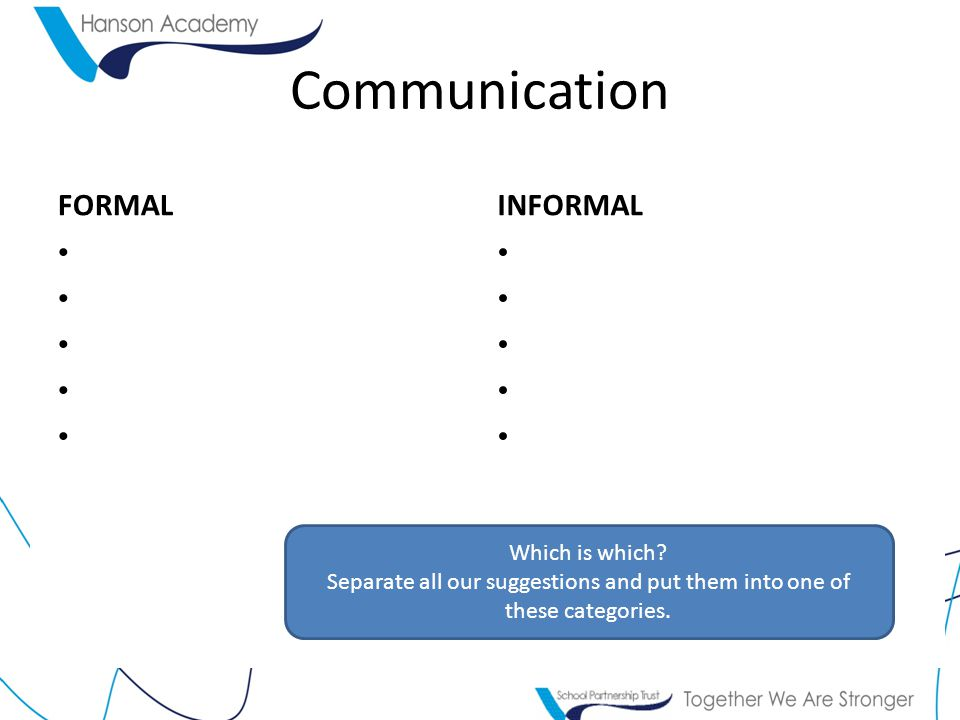 Communication FORMAL INFORMAL Which is which