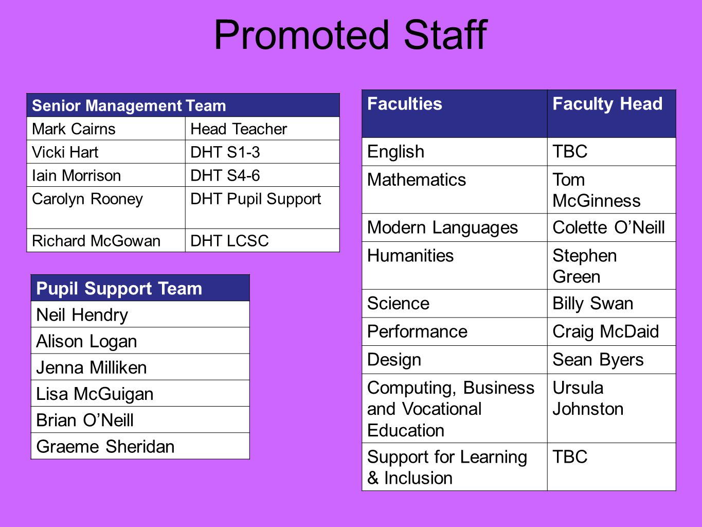 Promoted Staff Faculties Faculty Head English TBC Mathematics