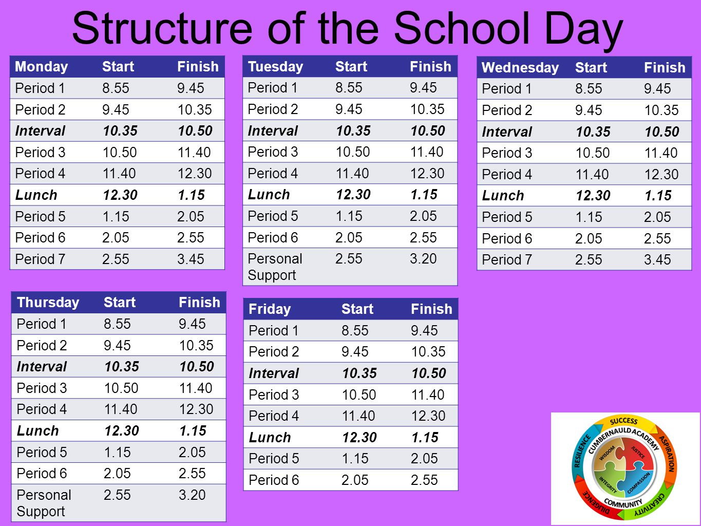 Structure of the School Day
