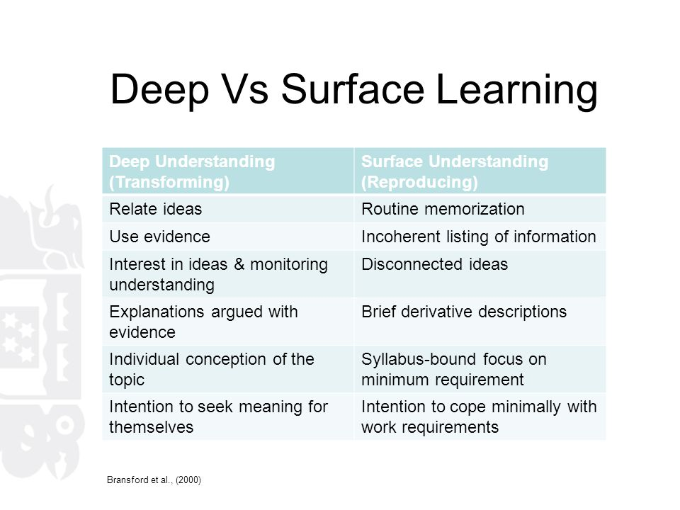 Deep Vs Surface Learning