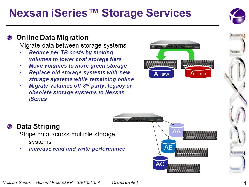 Nexsan iSeries™ Storage Services