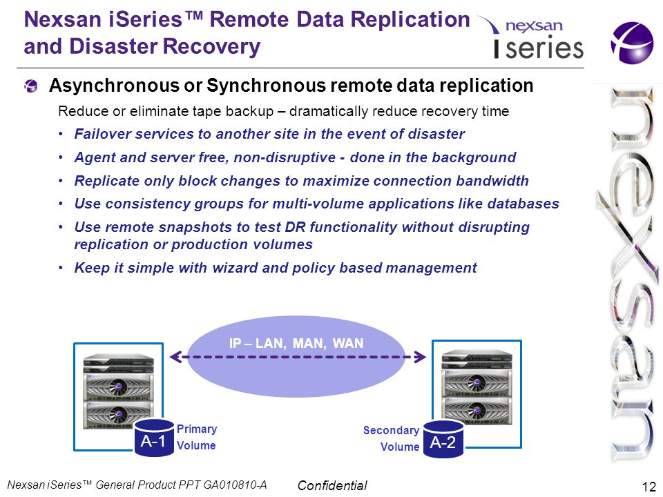 Nexsan iSeries™ Remote Data Replication and Disaster Recovery
