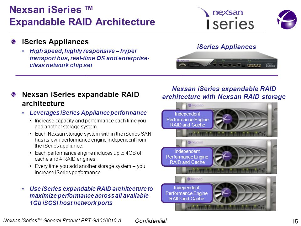 Nexsan iSeries ™ Expandable RAID Architecture
