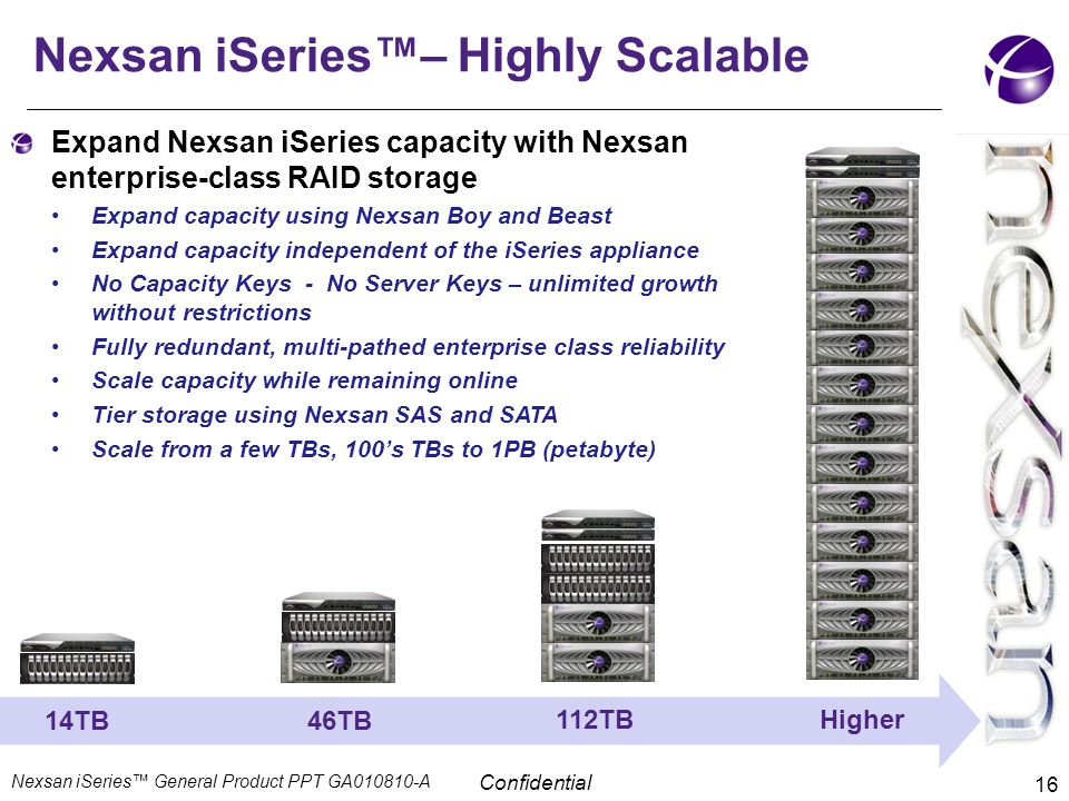 Nexsan iSeries™– Highly Scalable