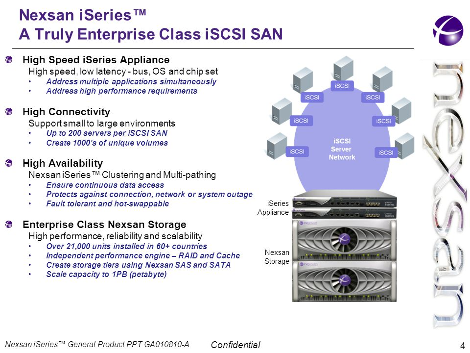 A Truly Enterprise Class iSCSI SAN