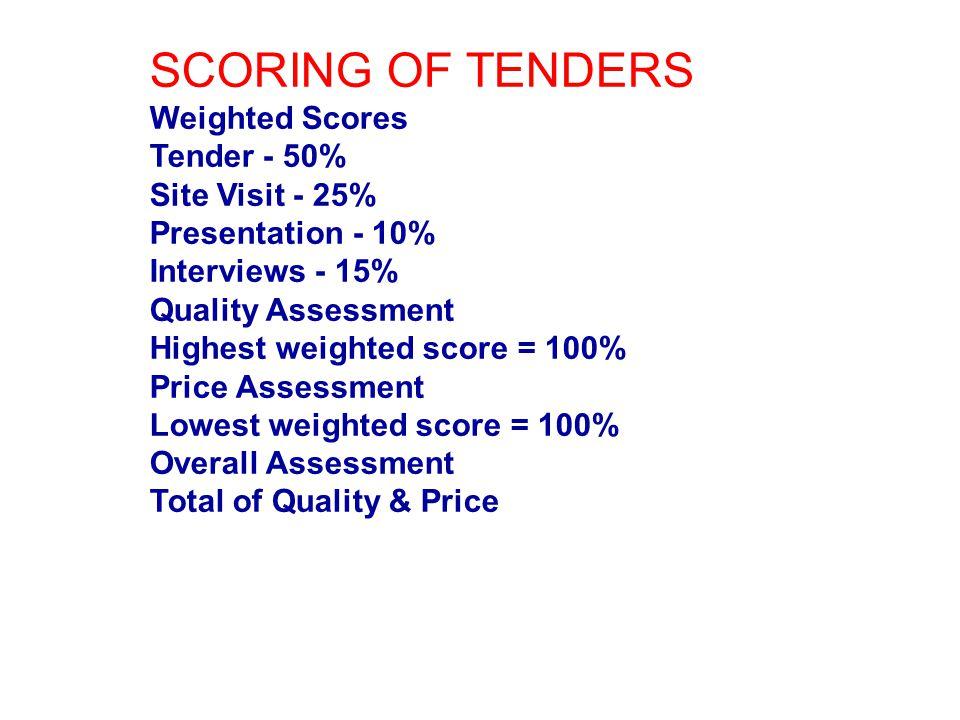 SCORING OF TENDERS Weighted Scores Tender - 50% Site Visit - 25%