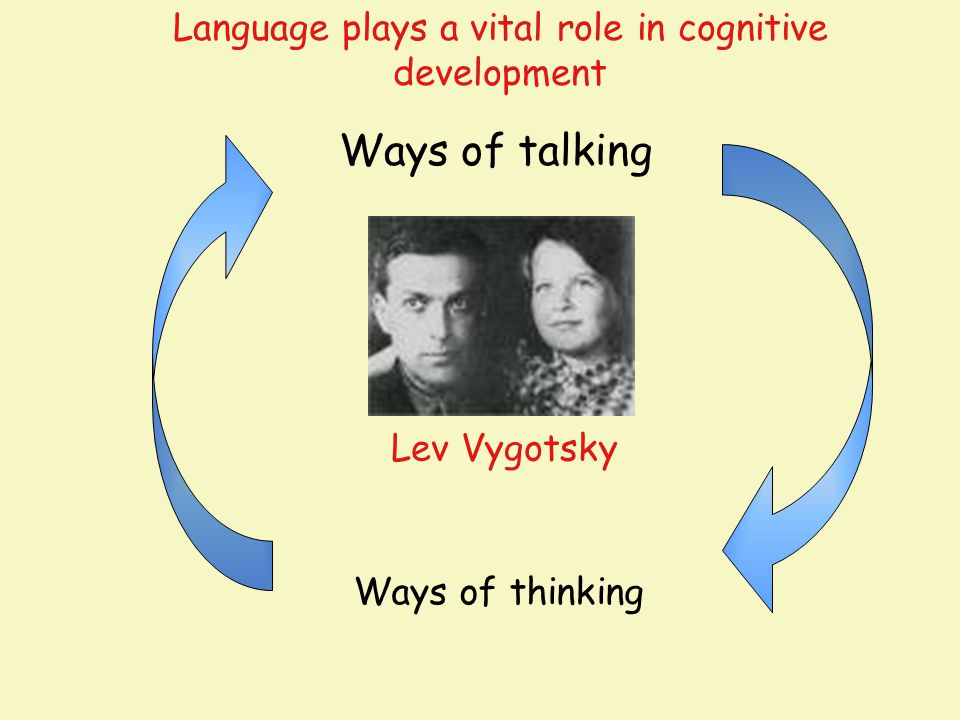 Language plays a vital role in cognitive development