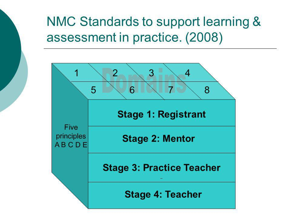 NMC Standards to support learning & assessment in practice. (2008)