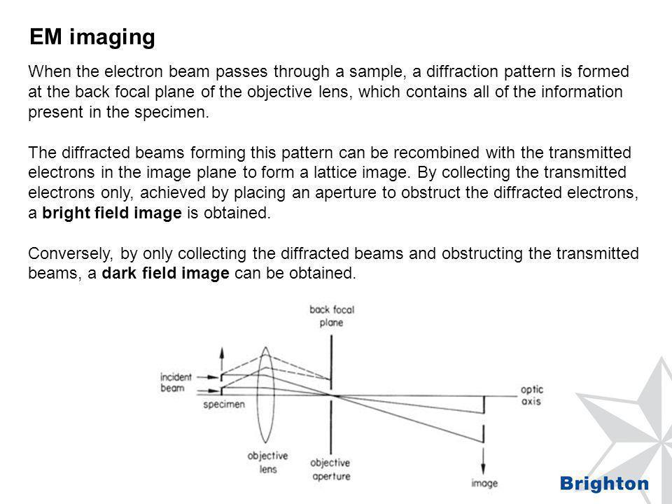 EM imaging
