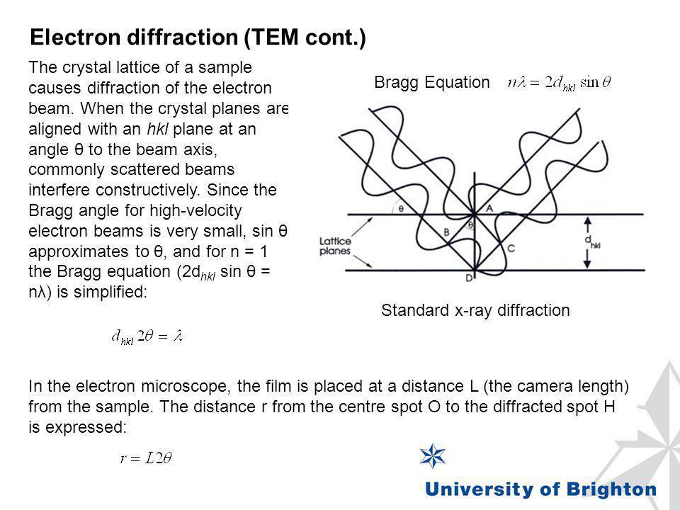 Electron diffraction (TEM cont.)