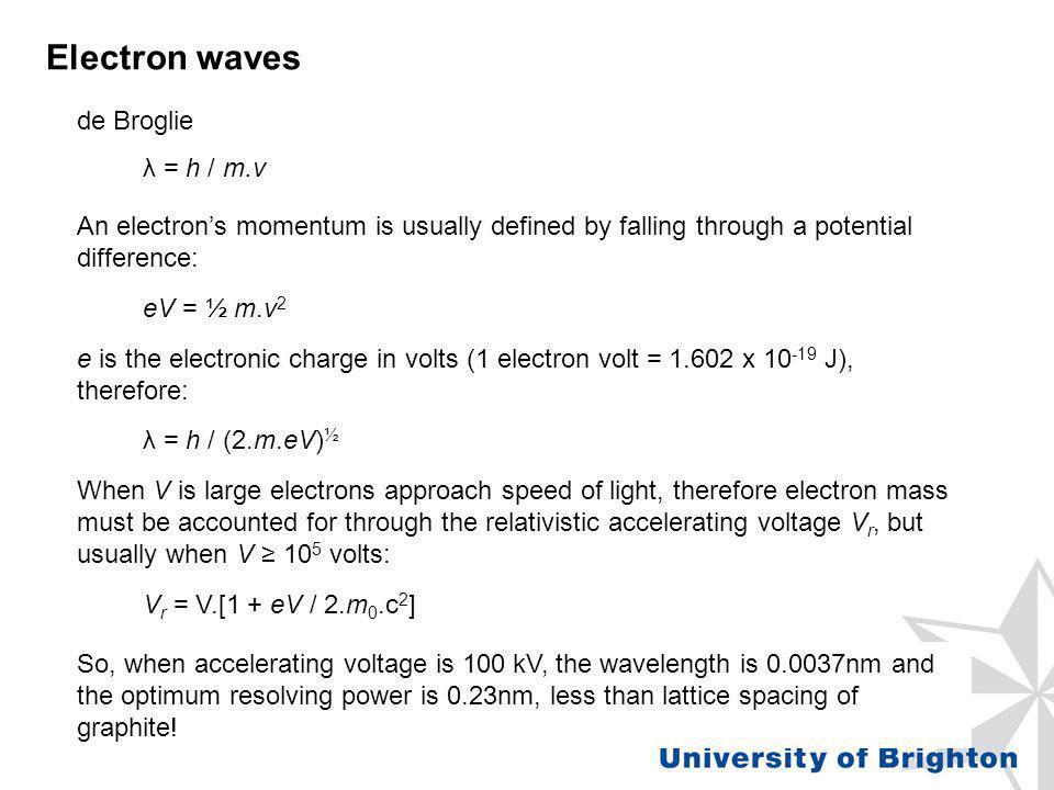 Electron waves de Broglie λ = h / m.v