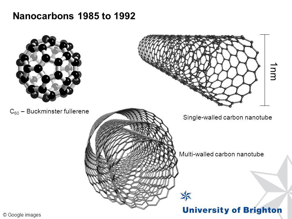 Nanocarbons 1985 to 1992 1nm C60 – Buckminster fullerene