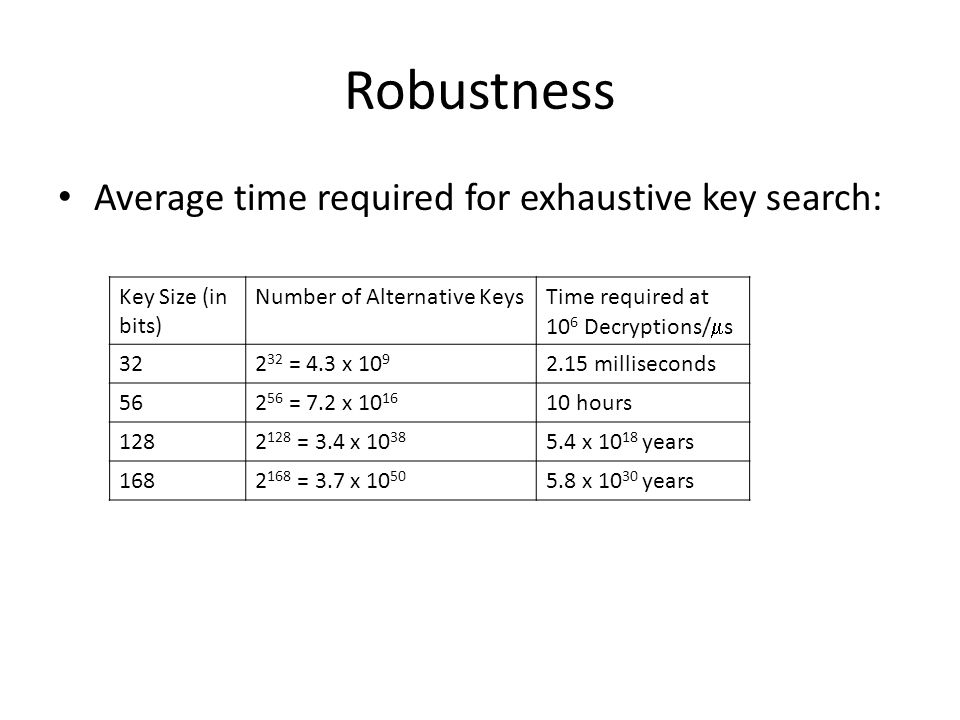 Robustness Average time required for exhaustive key search: