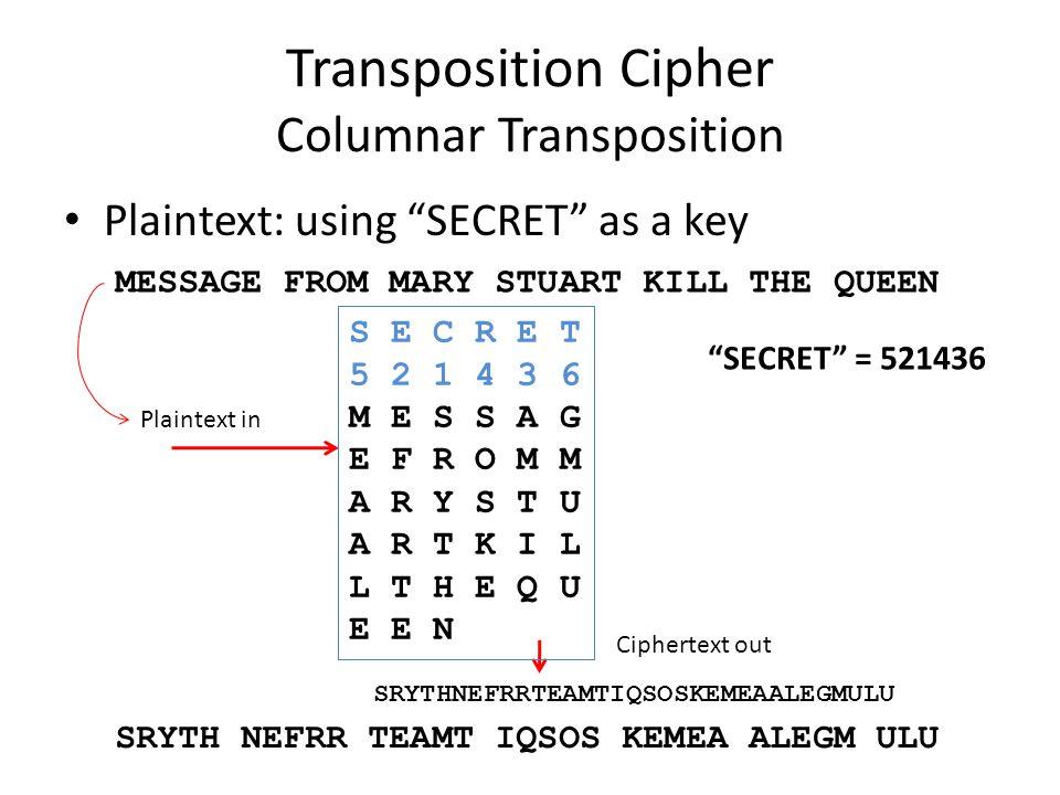 Transposition Cipher Columnar Transposition