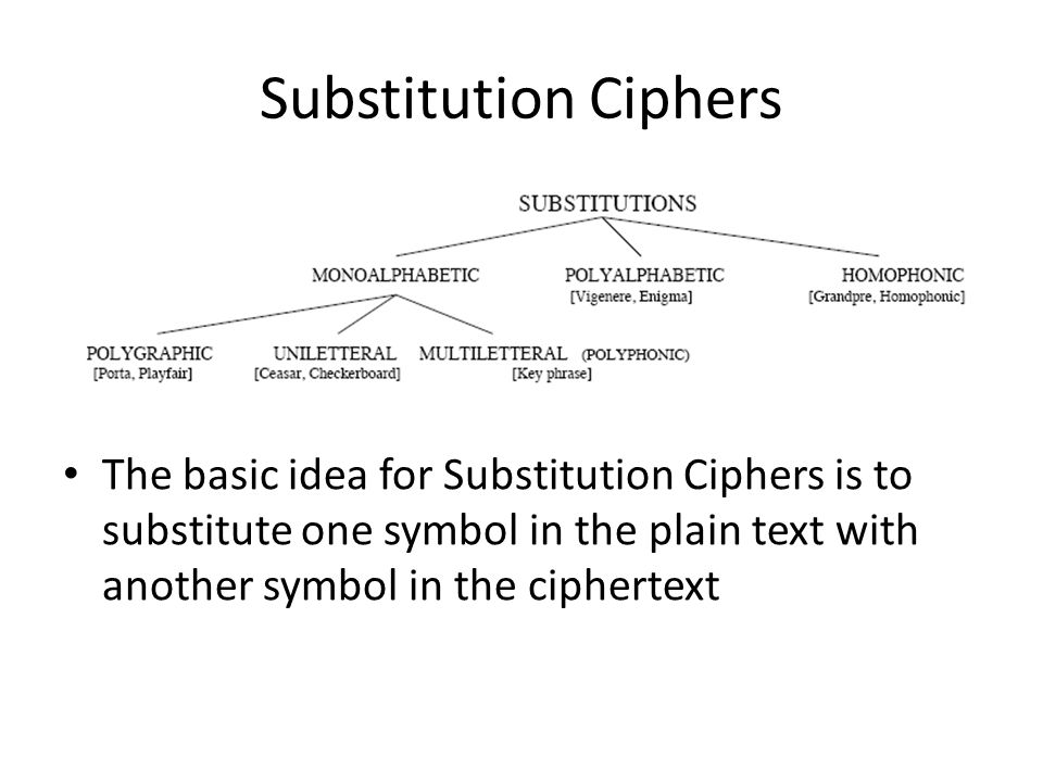 Substitution Ciphers The basic idea for Substitution Ciphers is to substitute one symbol in the plain text with another symbol in the ciphertext.