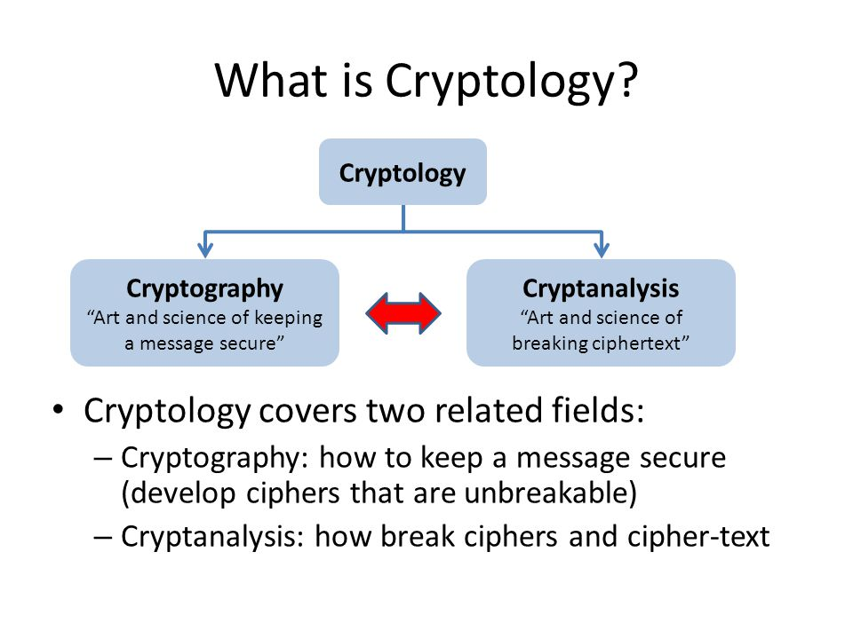 What is Cryptology Cryptology covers two related fields: