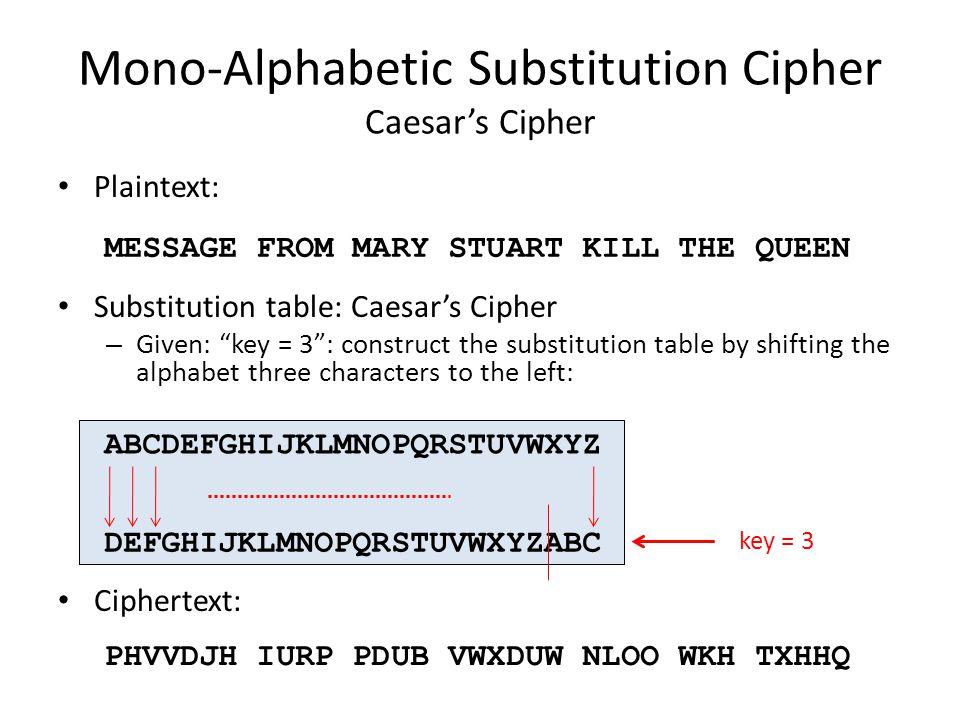 Mono-Alphabetic Substitution Cipher Caesar's Cipher