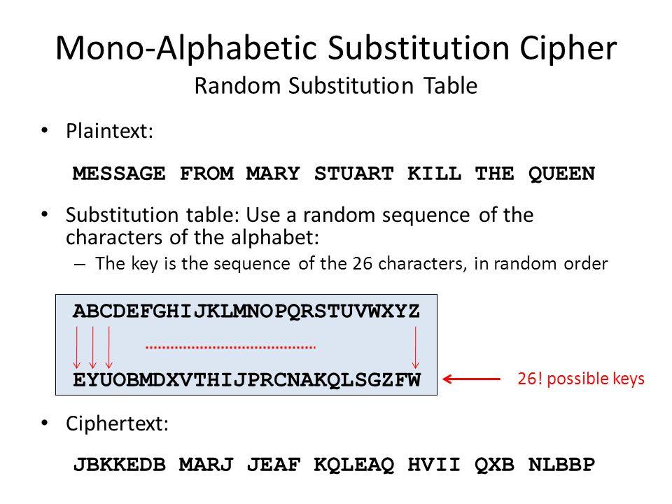 Mono-Alphabetic Substitution Cipher Random Substitution Table