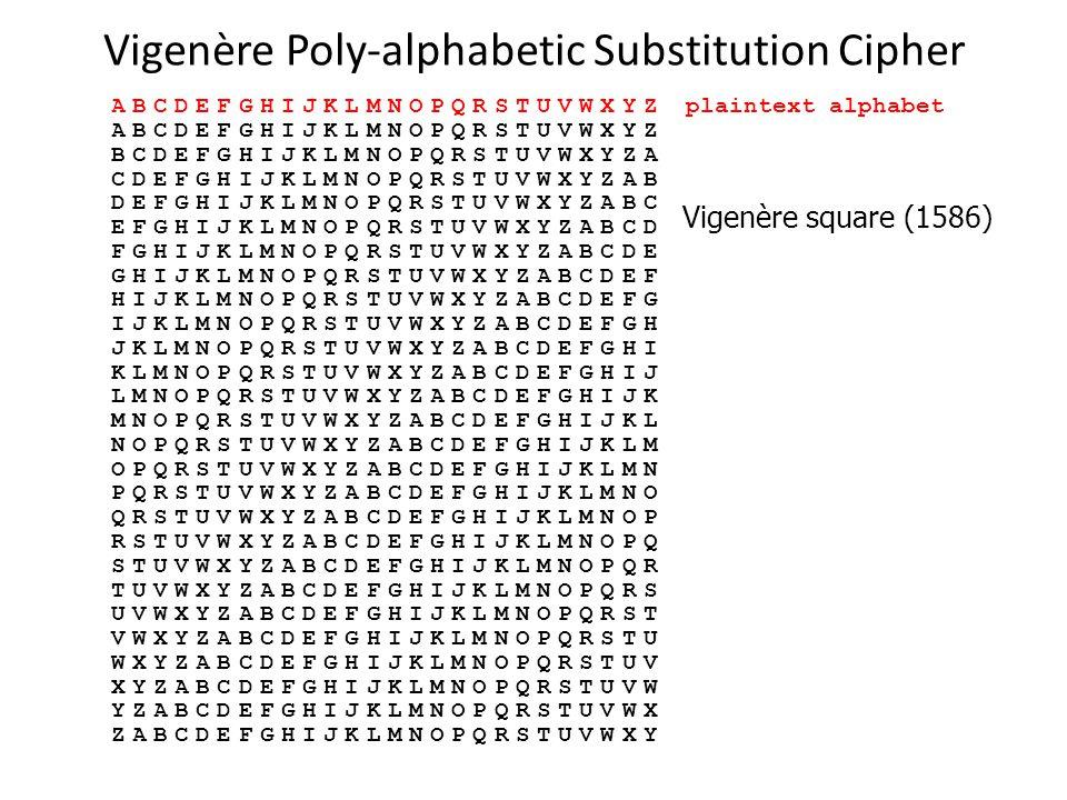 Vigenère Poly-alphabetic Substitution Cipher