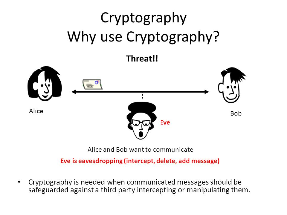 Cryptography Why use Cryptography