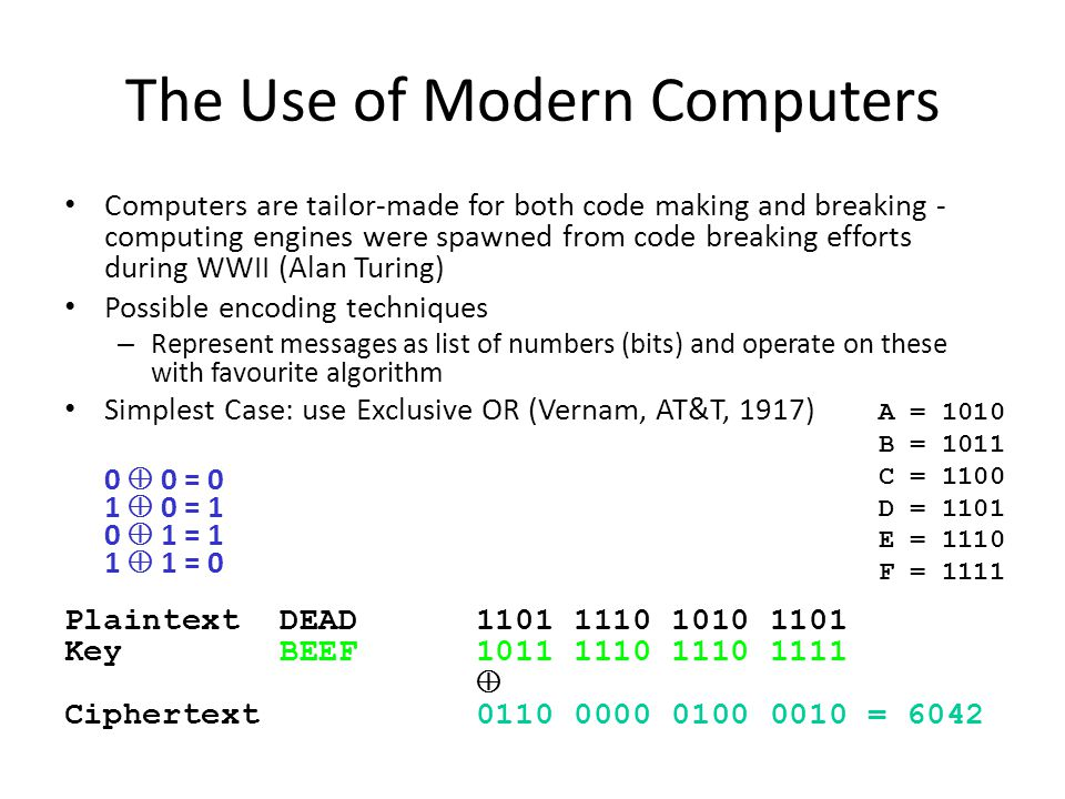 The Use of Modern Computers