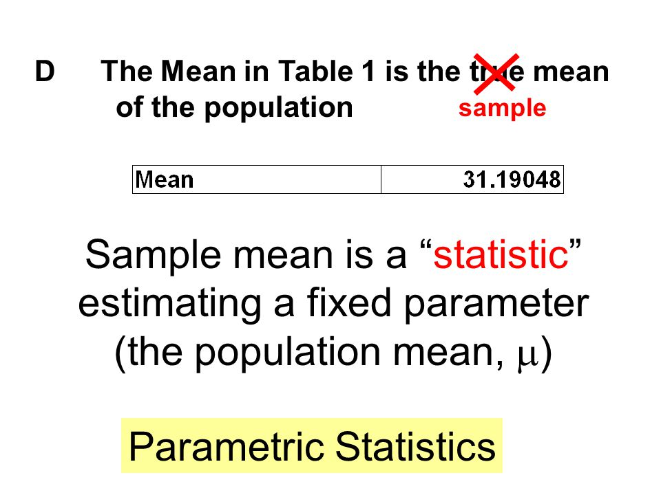 Sample mean is a statistic estimating a fixed parameter