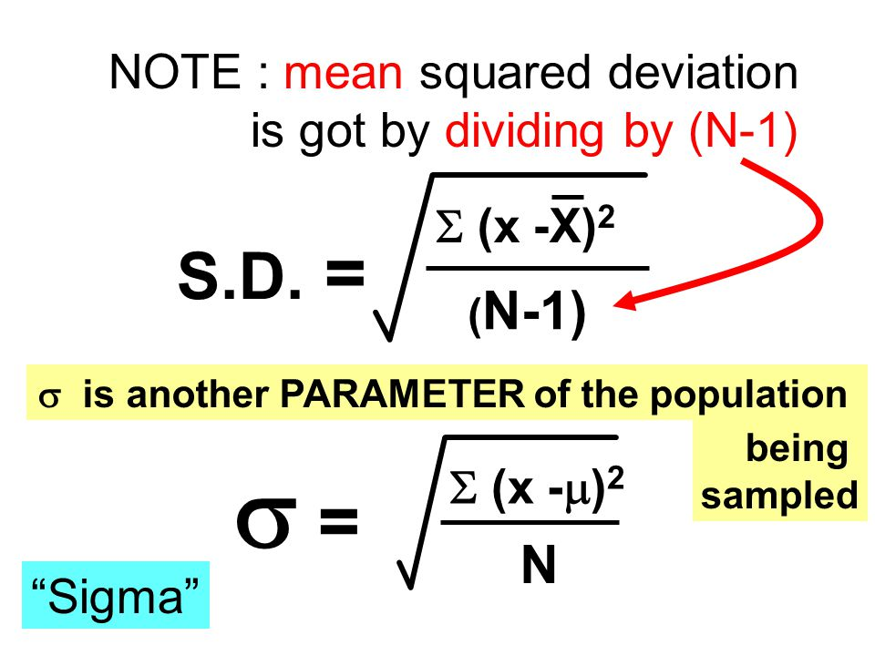 s = S.D. = N NOTE : mean squared deviation is got by dividing by (N-1)