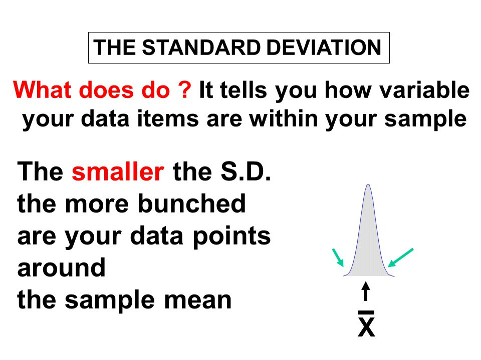 The smaller the S.D. the more bunched are your data points around