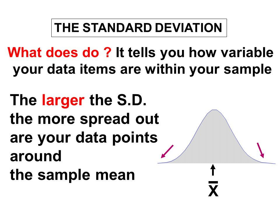 The larger the S.D. the more spread out are your data points around