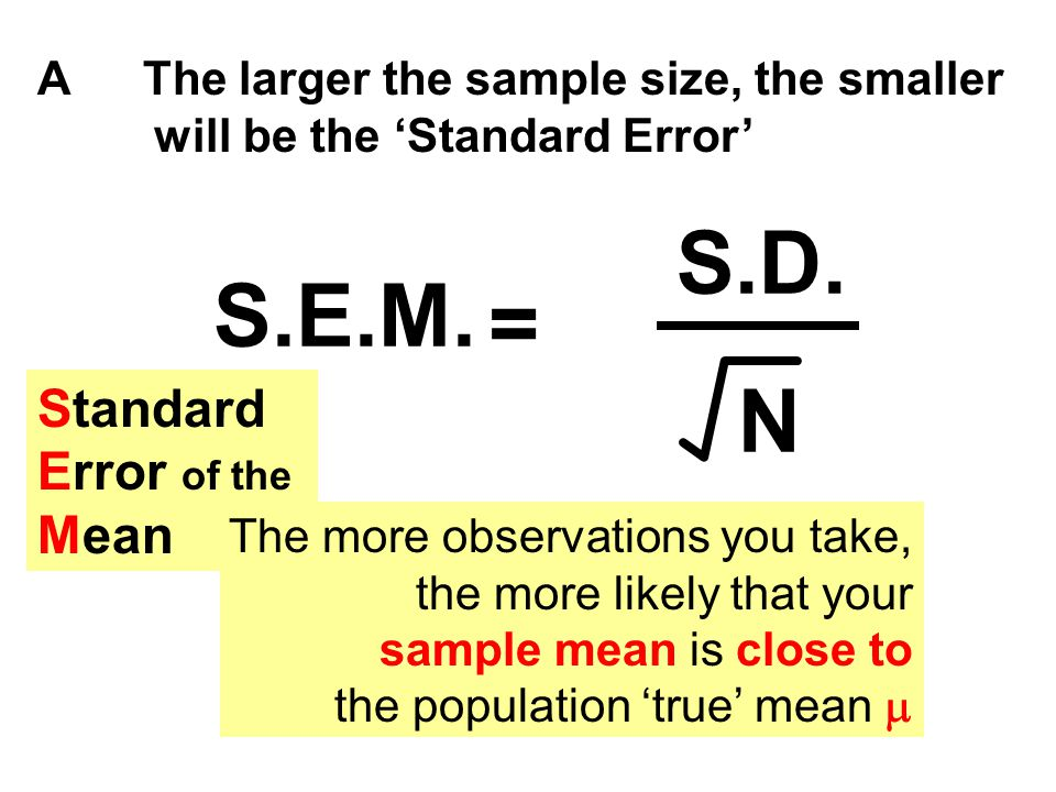 S.D. S.E.M. = N Standard Error of the Mean
