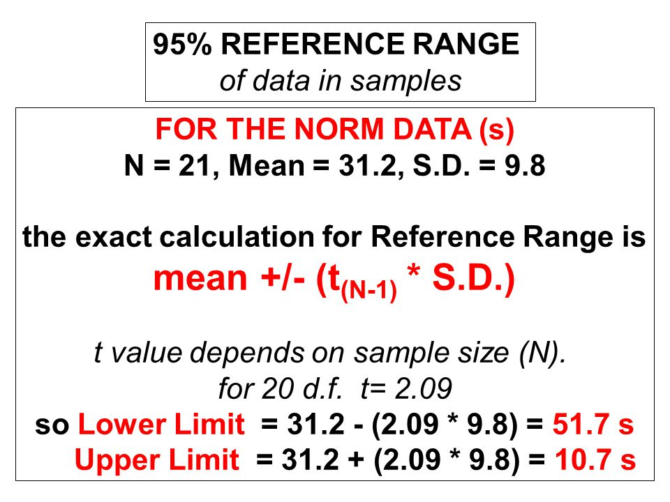 the exact calculation for Reference Range is