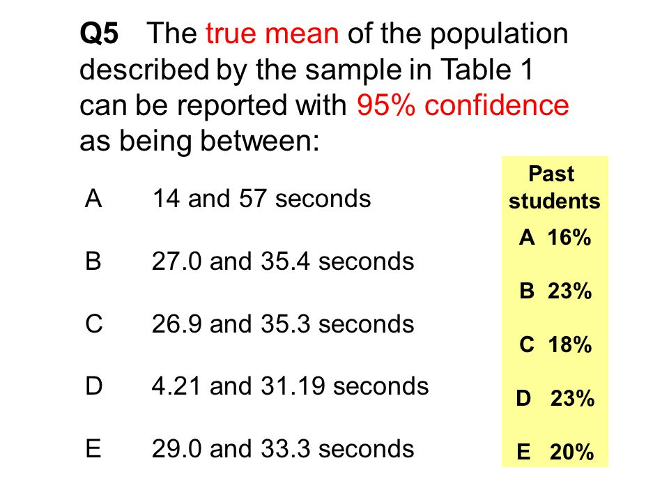 Q5 The true mean of the population described by the sample in Table 1