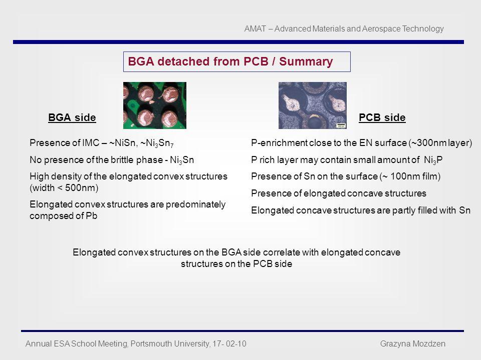 BGA detached from PCB / Summary