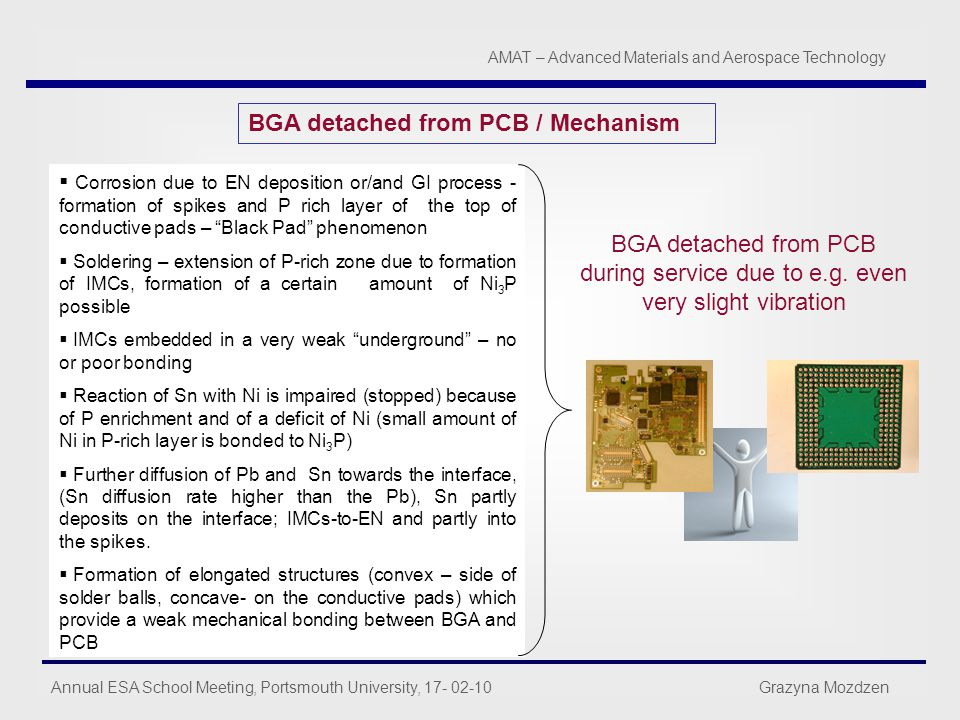 BGA detached from PCB / Mechanism