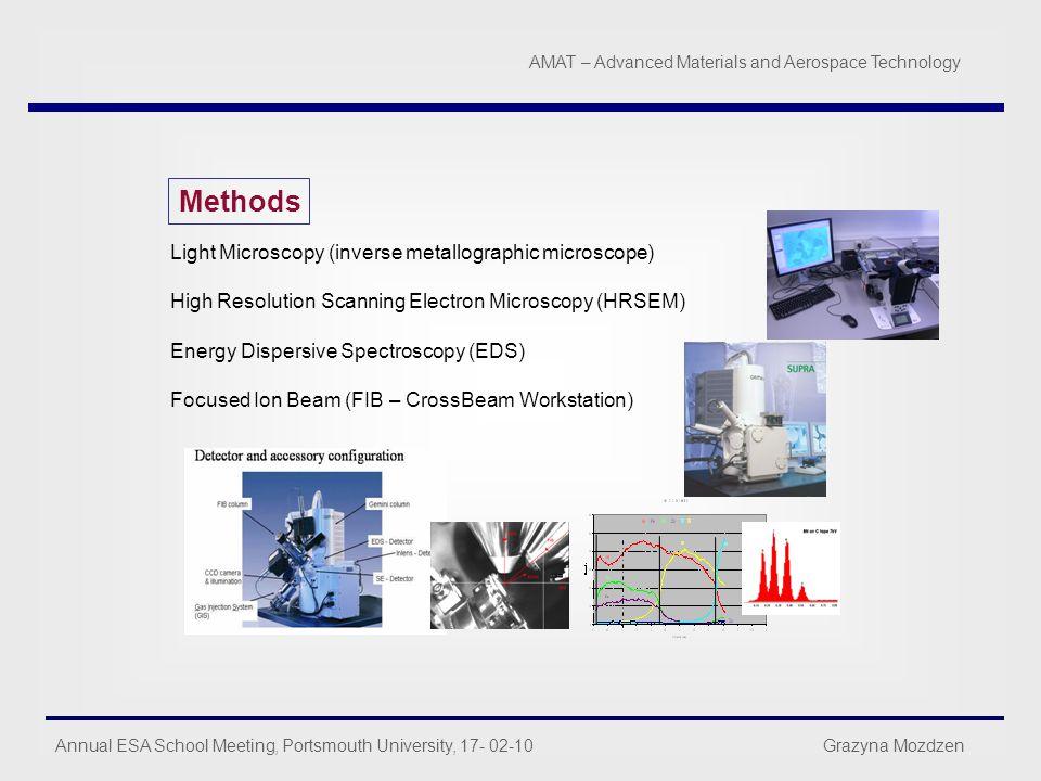 Methods Light Microscopy (inverse metallographic microscope)