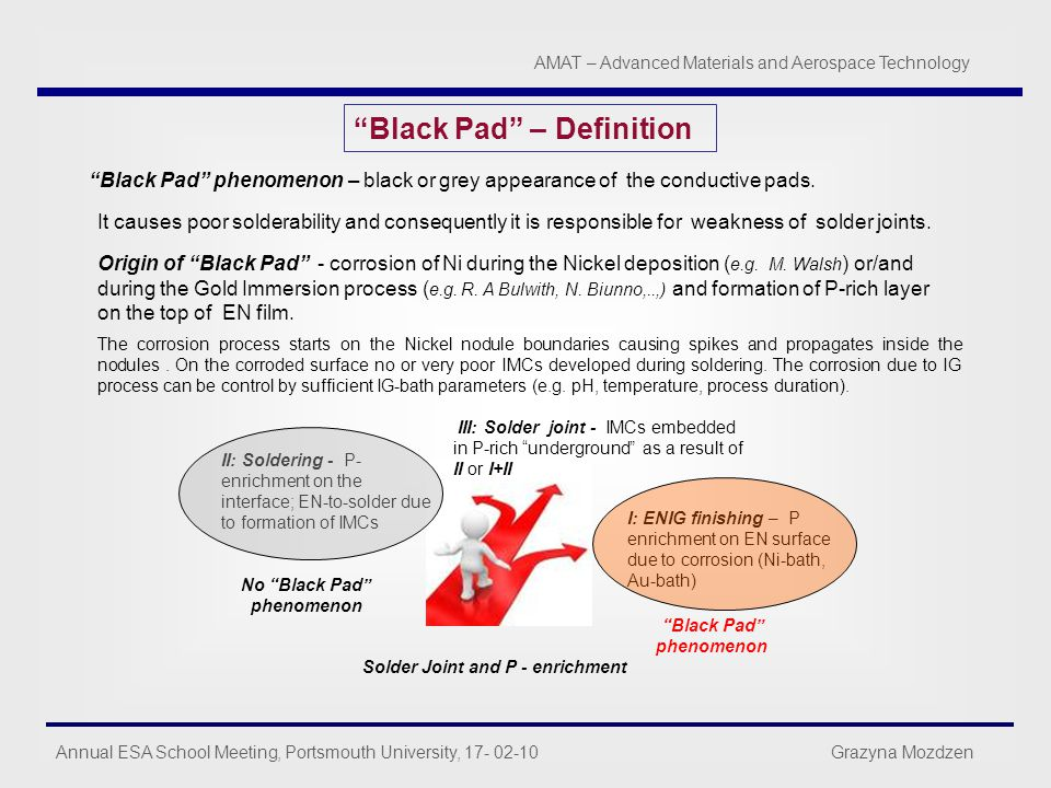 No Black Pad phenomenon Black Pad phenomenon