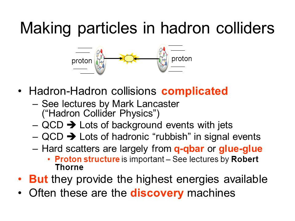 Making particles in hadron colliders