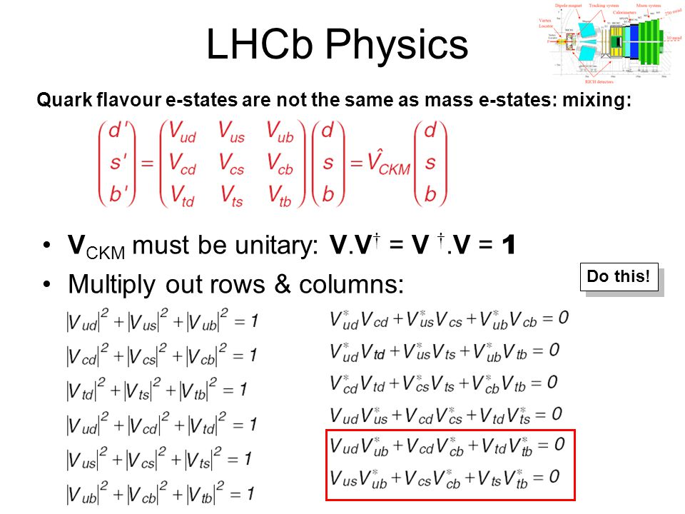 LHCb Physics VCKM must be unitary: V.V† = V †.V = 1