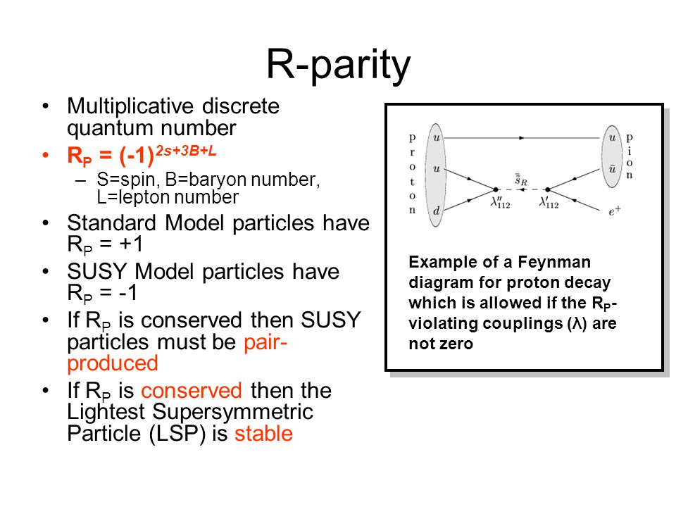 R-parity Multiplicative discrete quantum number RP = (-1)2s+3B+L