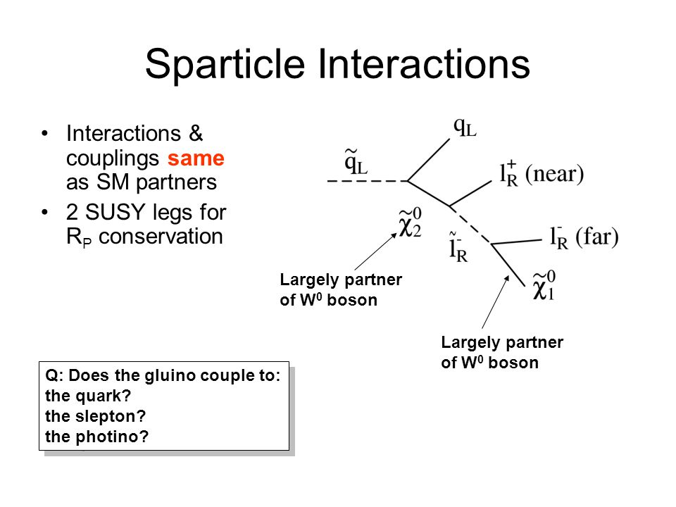 Sparticle Interactions