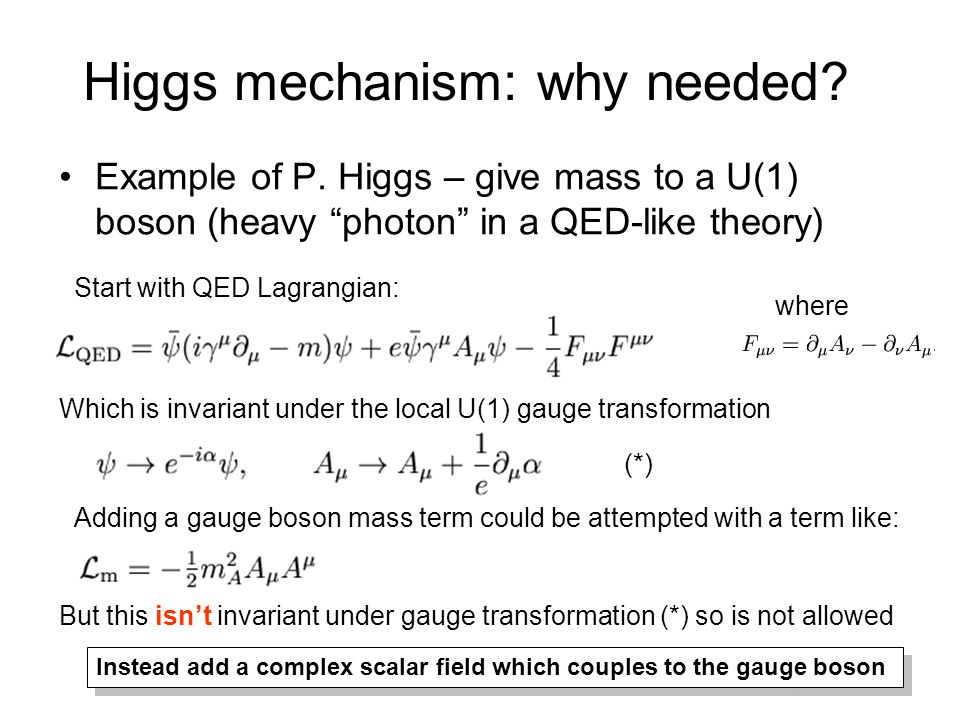 Higgs mechanism: why needed